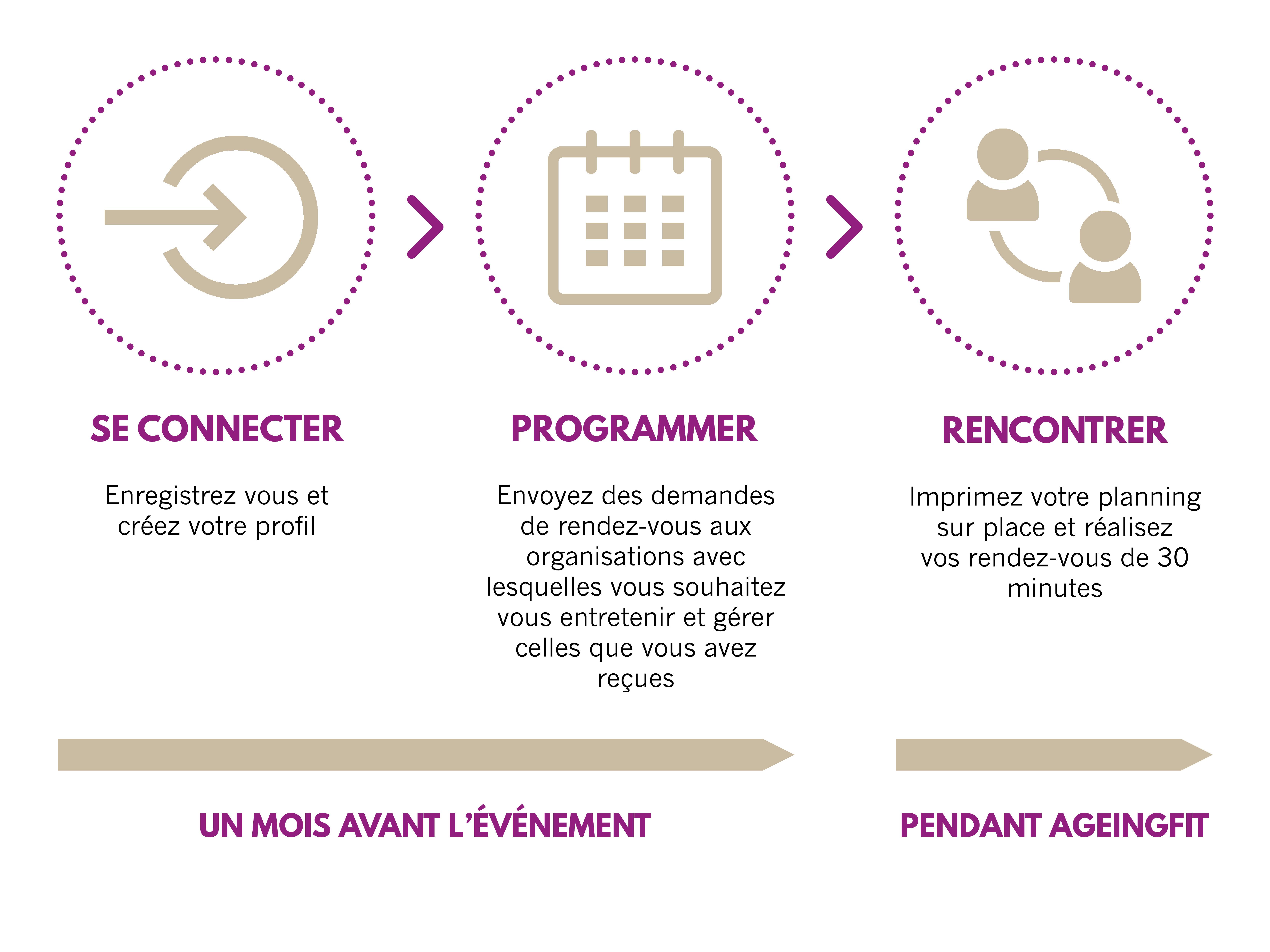 visuel-plateforme-de-networking
